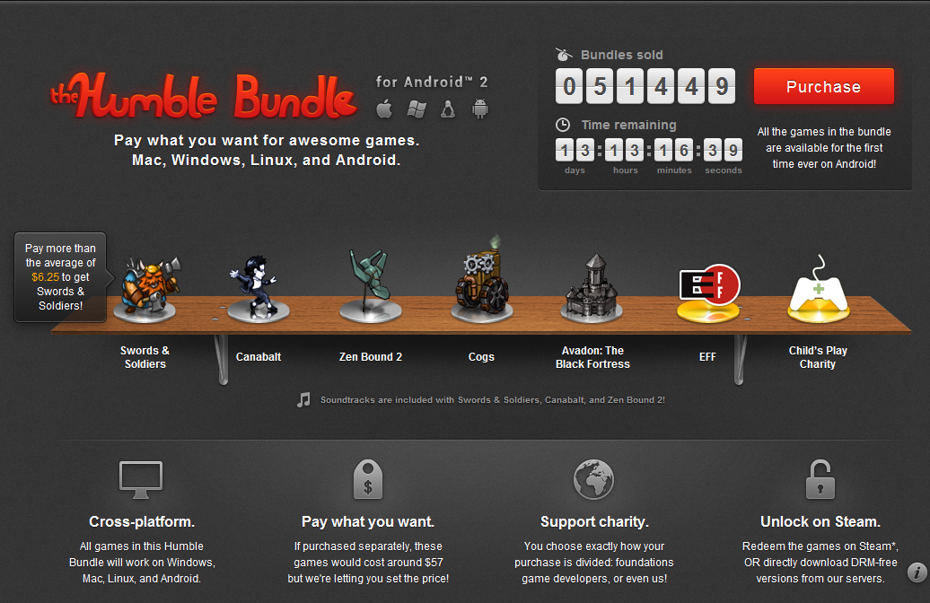 Humble Indie Bundle for Android 2, lansat