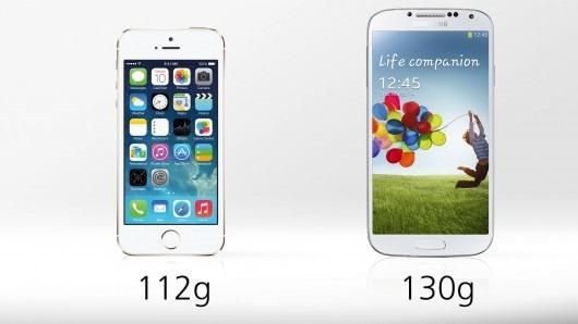Un infografic arata cat de ieftin NU este iPhone-ul 5C