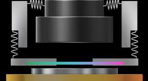 Oppo anunță cel mai avansat sistem de stabilizare optică