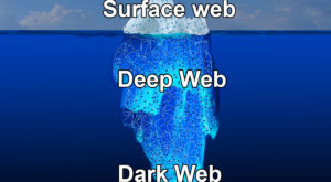 Care este diferența între Deep Web, Darknet și Dark Web