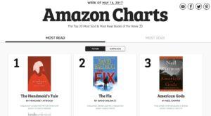 Pornind de la obiceiurile utilizatorilor de Kindle, Amazon Charts îți dezvăluie cele mai citite cărți