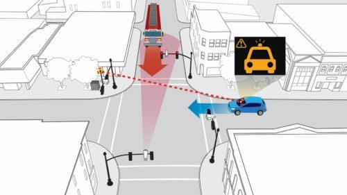 """Tehnologia futuristă care le permite mașinilor să """"vadă"""" după colț"""